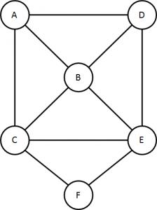 grafo3